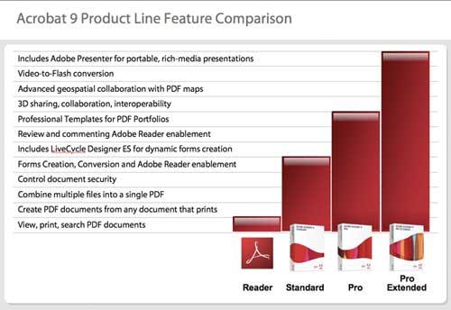 ActiveWin Com: Adobe Acrobat 9 Professional - Review