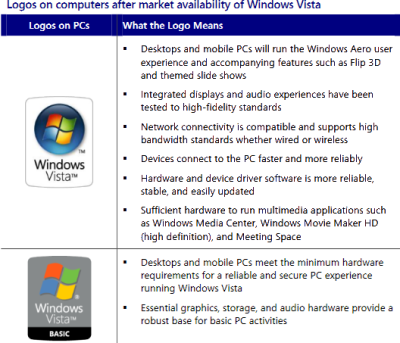 windows vista recommended system requirements System requirements for endpoint protection 14 info3982 june 19th, 2018 https:  operating system (desktop) windows vista (32-bit, 64-bit) windows 7 (32-bit, 64-bit rtm and sp1)  symantec endpoint protection client for windows embedded system requirements.